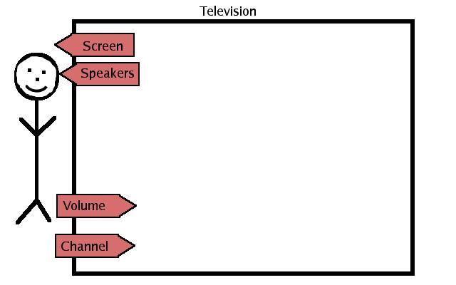 System Diagram 1