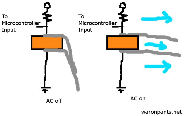 Foil Airflow Switch