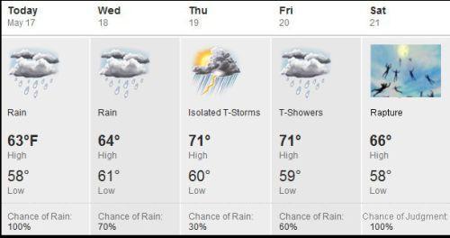 Rapture Weather