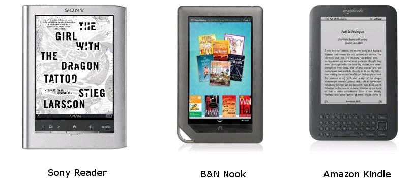 Digital Book Readers