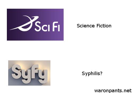 ScFi vs Syfy