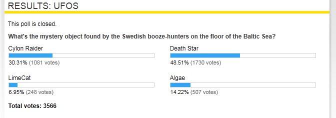 Swede UFO Poll